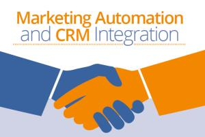 Portfolio for CRM and Marketing Automation Solutions