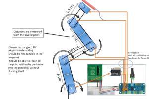 Portfolio for Raspberry PI Projects