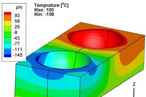 Portfolio for Computational Fluid Dynamics (CFD)
