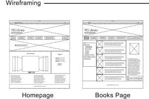 Portfolio for Web Developer,