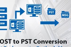Portfolio for Best OST to PST Converter Online