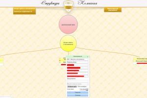 Portfolio for PHP/mySQl/Yii2 Developer