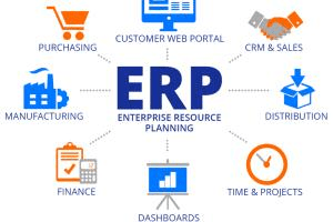 Portfolio for ERP, POS, CRM, SMS, HMS