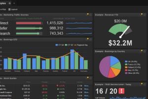 Portfolio for I turn your raw data 2 insightful charts