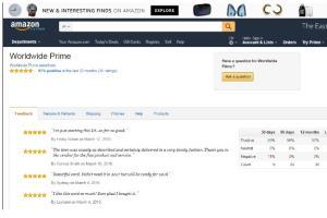 Portfolio for Amazon,Ebay,Wallmart,& Google SEO Expert