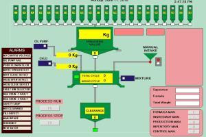Portfolio for Robotics,Electronic Design,PCB,Arduino