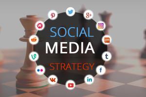 Portfolio for Social Media Marketer