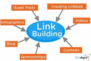 Portfolio for Blogger, SEO solution provider