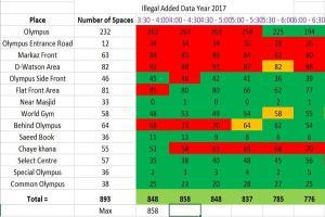 Portfolio for Data Entry in Excel