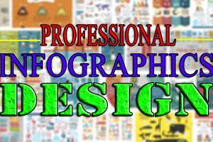 Portfolio for Get your professional Infographics NOW!