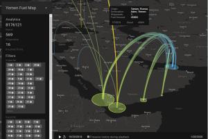 Portfolio for Data Visualization / Data Analytics