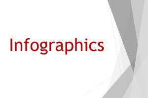 Portfolio for Info-graphics