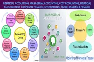 Portfolio for Business Studies & Financial Accounting
