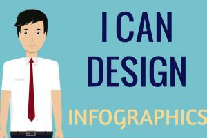 Portfolio for I can Design Infograhics & Posters For U