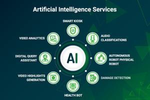 Portfolio for Artificial Intelligence