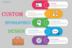 Portfolio for create professional unique info graphic