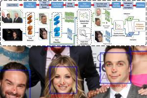 Portfolio for Professional Computer vision/ML Expert