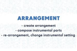 Portfolio for Arrangements for different ensembles