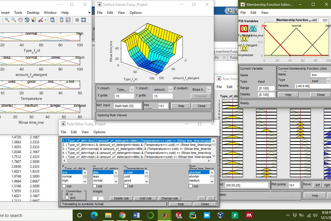 Portfolio for Matlab Expert