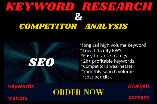 Portfolio for do keyword research&competitor analysis