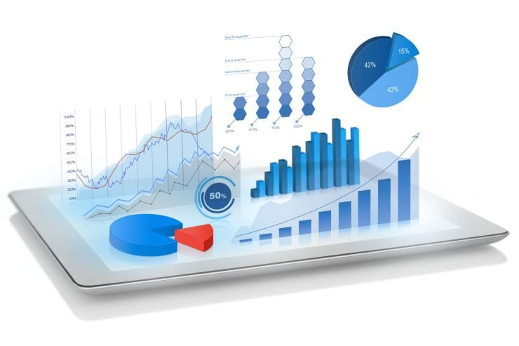 Portfolio for BI Report Development & Data Analysis