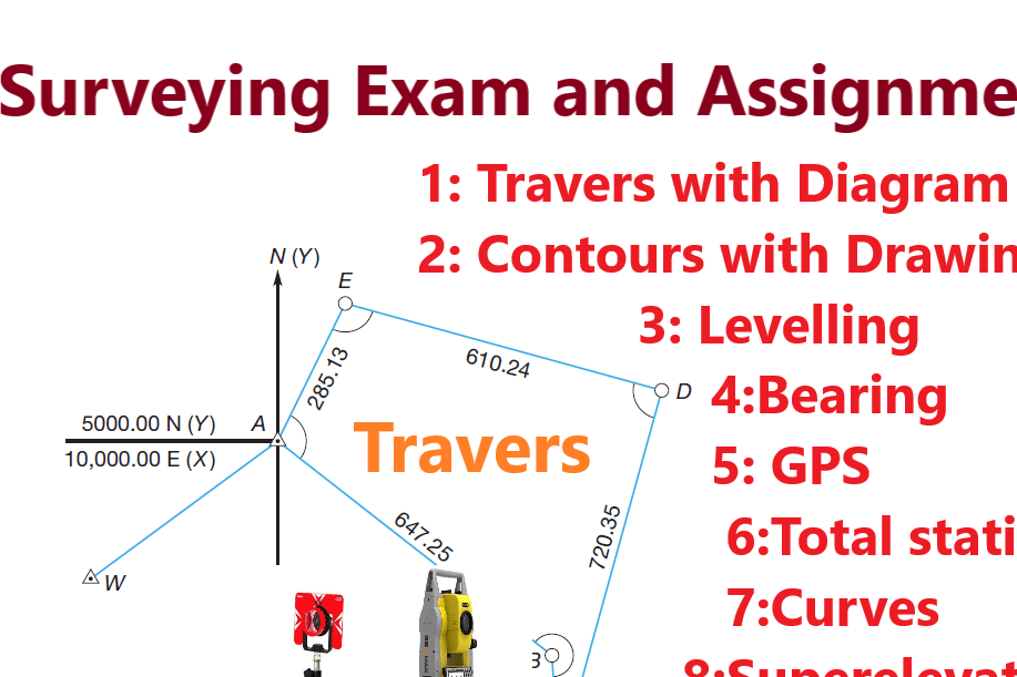 Portfolio for I will help you in Civil surveying task