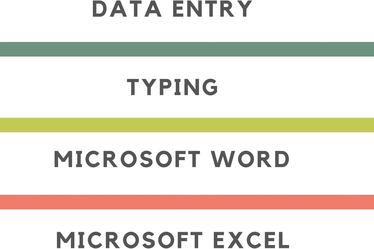 Portfolio for Data Entry, Typing, MS Word, MS Excel,