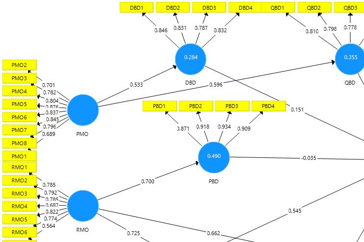 Portfolio for Statistical Data Analysis