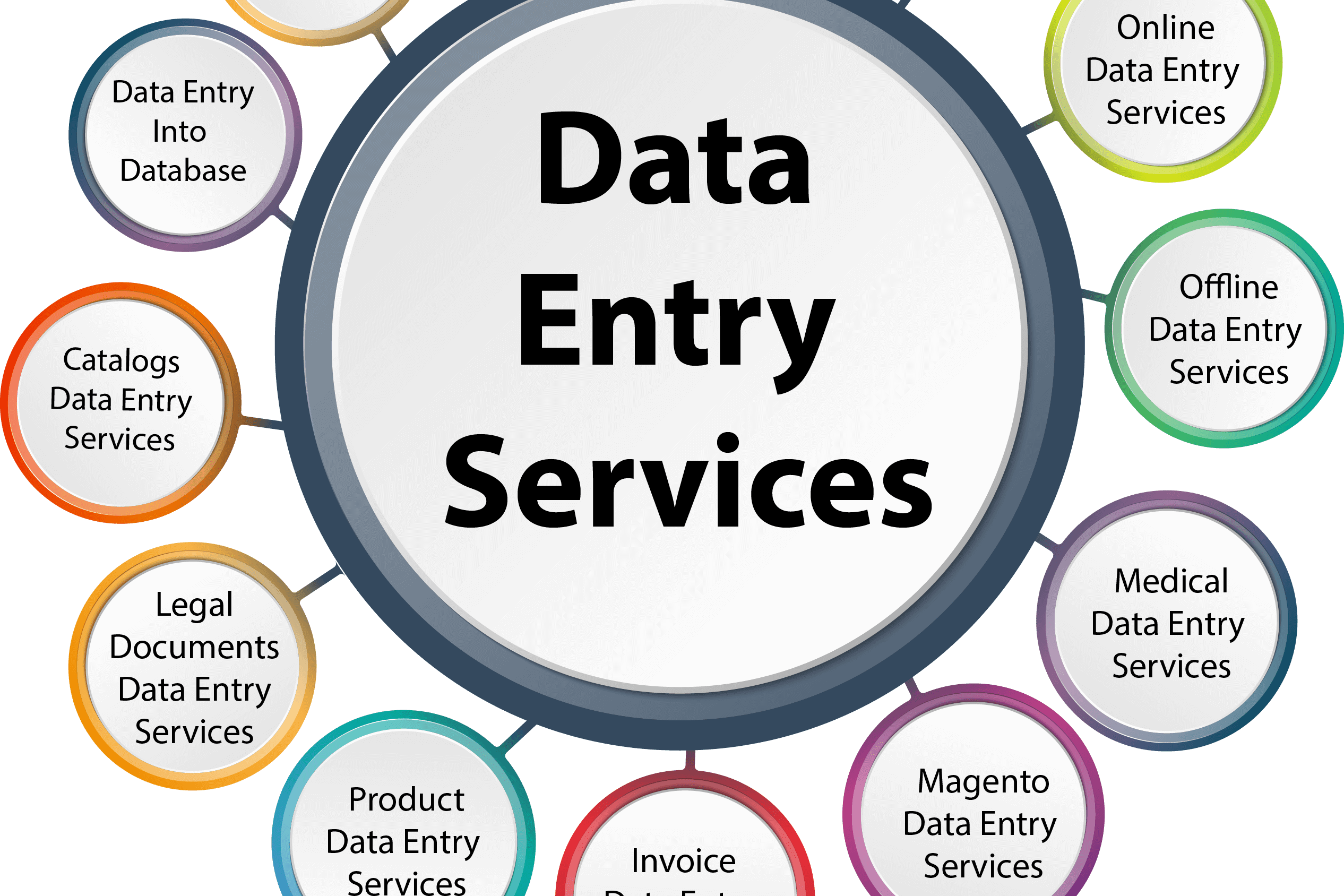 Portfolio for Admin Support- Data Expert and Analysis