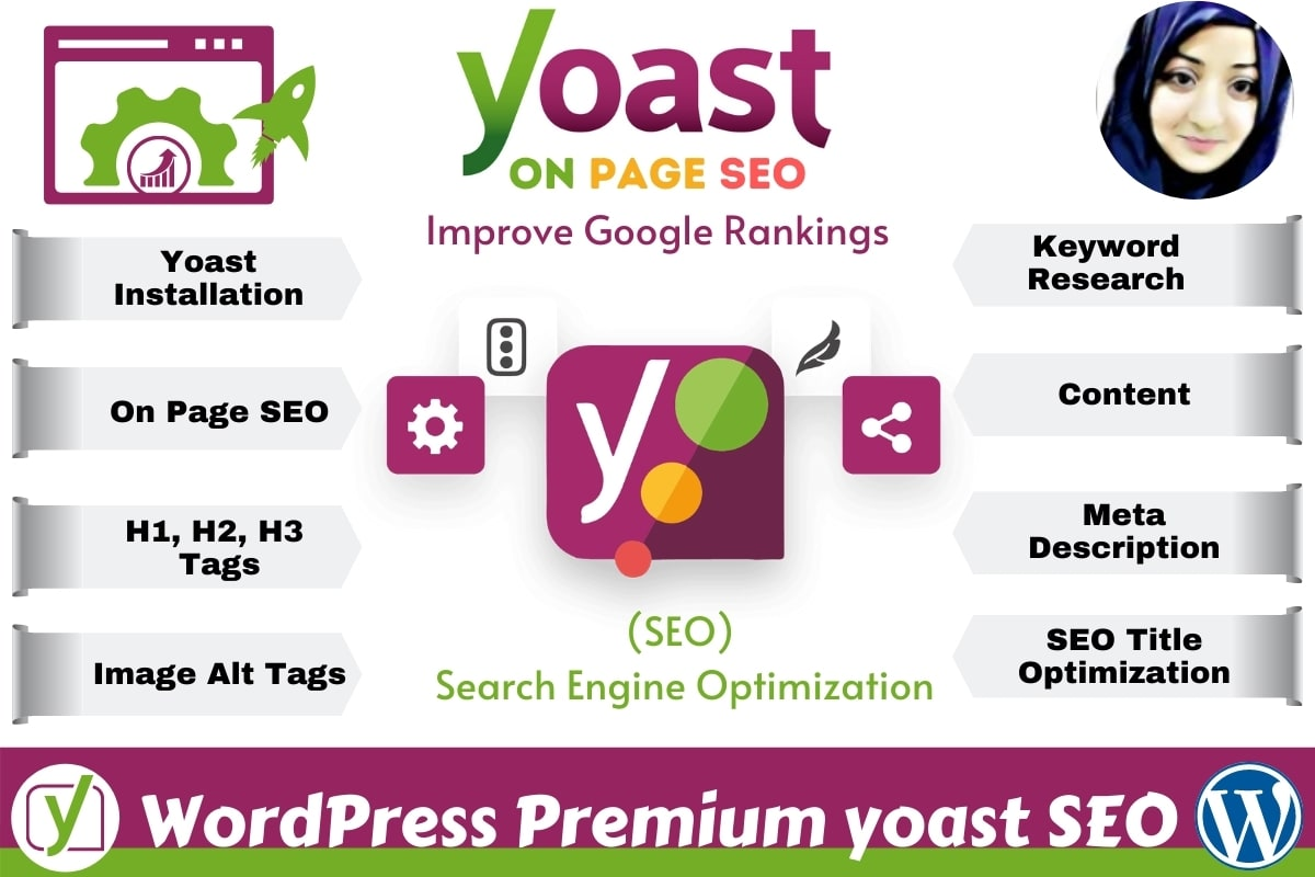 Portfolio for SEO Expert| On page optimization