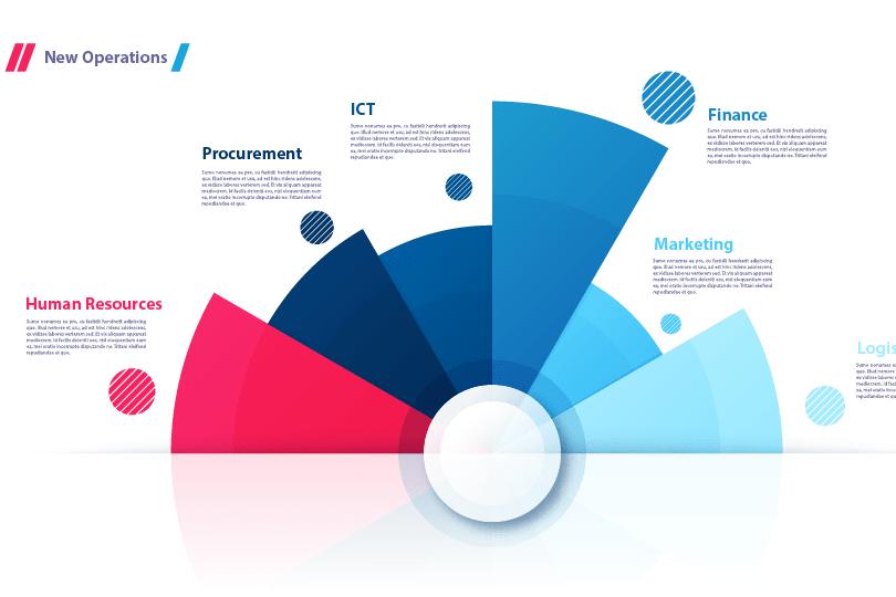 Portfolio for Instructional Design