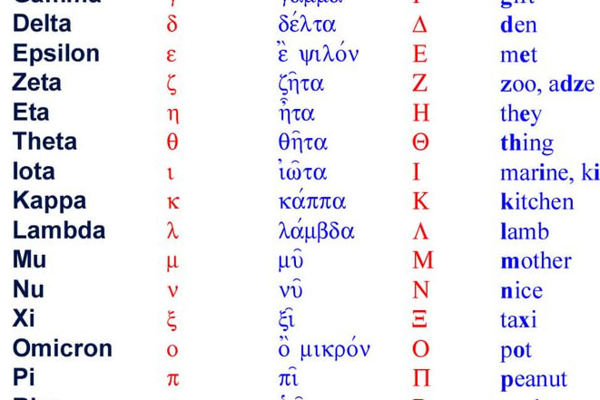 Portfolio for Translation Greek English