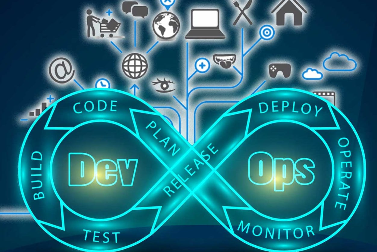 Portfolio for DevOps and Cloud Computing
