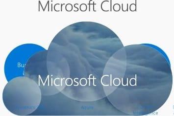 Portfolio for Azure AD + ADFS + Office 365 + Windows