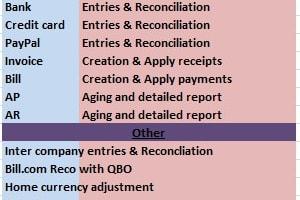 Portfolio for Accounts Finance
