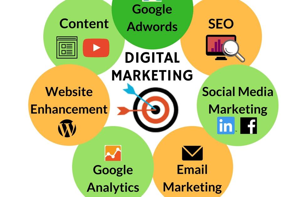 Portfolio for Marketing and Advertising