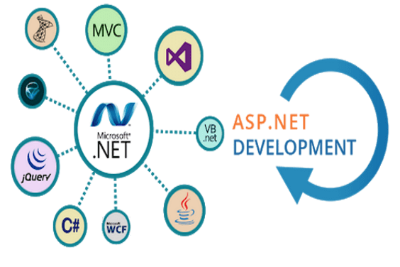 Portfolio for .Net web and application development