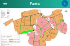 Farm Management System