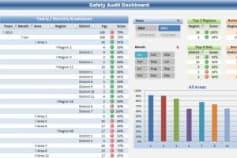 Dynamic & Interactive Dashboard from Raw Data
