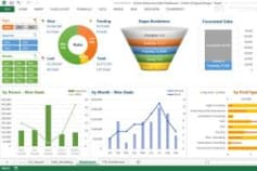 Online Excel Sales Dashboard from Raw CSV Data