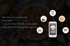 P'PIZZERIA APPLICATION FOR ANDROID