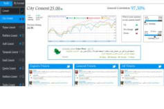 Twitter Sentiment Analysis and Classification
