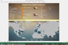 Dashboard for hotel industry using Power BI