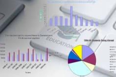 Higher Education in India (Econometrics)