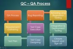 QA - QA - Testing Service