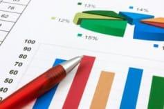 Business Plans \u0026 Financial Analysis