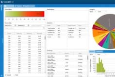 ExtJS Admin Dashboard with PHP backend Codeigniter