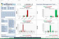 Management Tools Dashboard