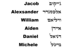 I will write your name with biblical hebrew letters