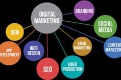 Adequate Digital Marketing Plan